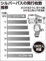 数字で語る都議会公明党の実績(上)